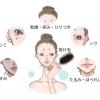 今日から始めよう!シミ・シワ・たるみ・乾燥「老け顔」対策